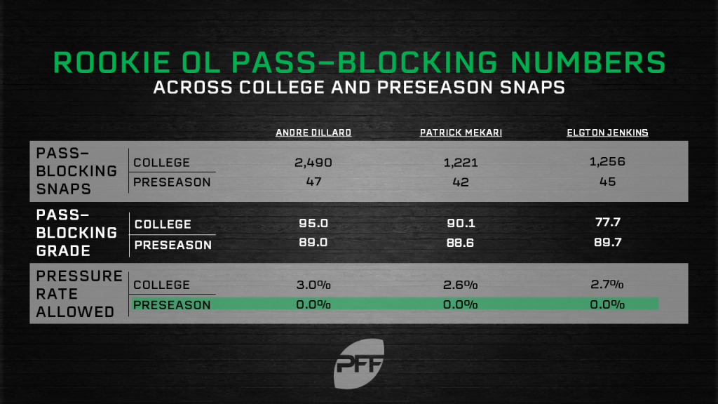 Rookie-OL-Pass-Protection-1024x576.png