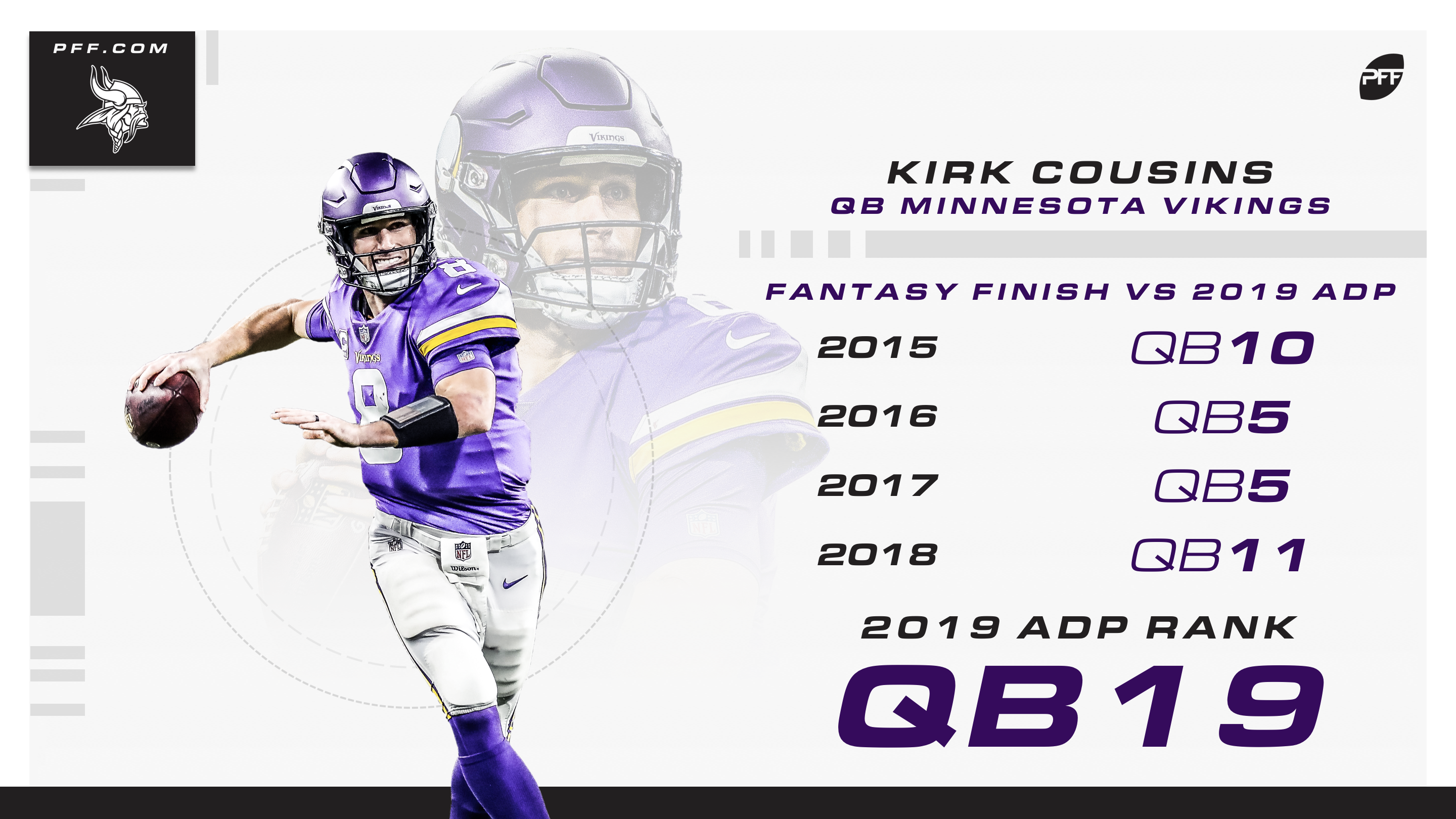 Fantasy Football Options To Target In The Last Rounds Of Drafts Fantasy Football News Rankings And Projections Pff
