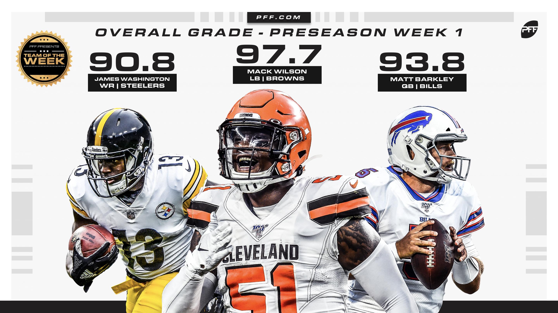 2019 NFL Preseason Week 1