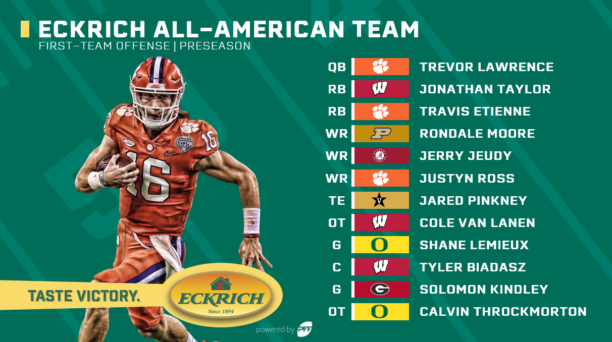 and Preseason 2019 The All-American  Eckrich All-Conference