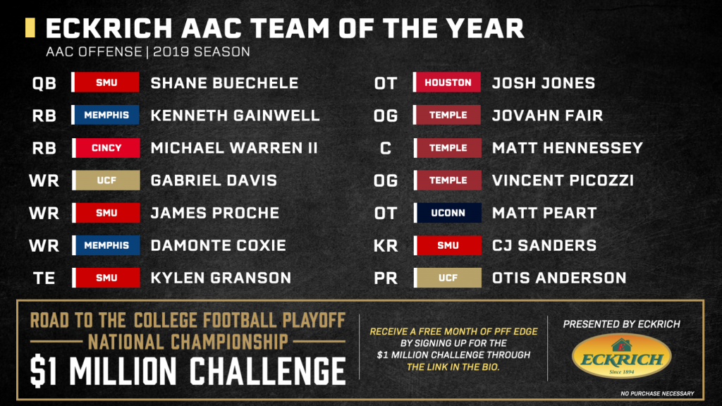 College Football: 2019 PFF All-AAC Team | College Football