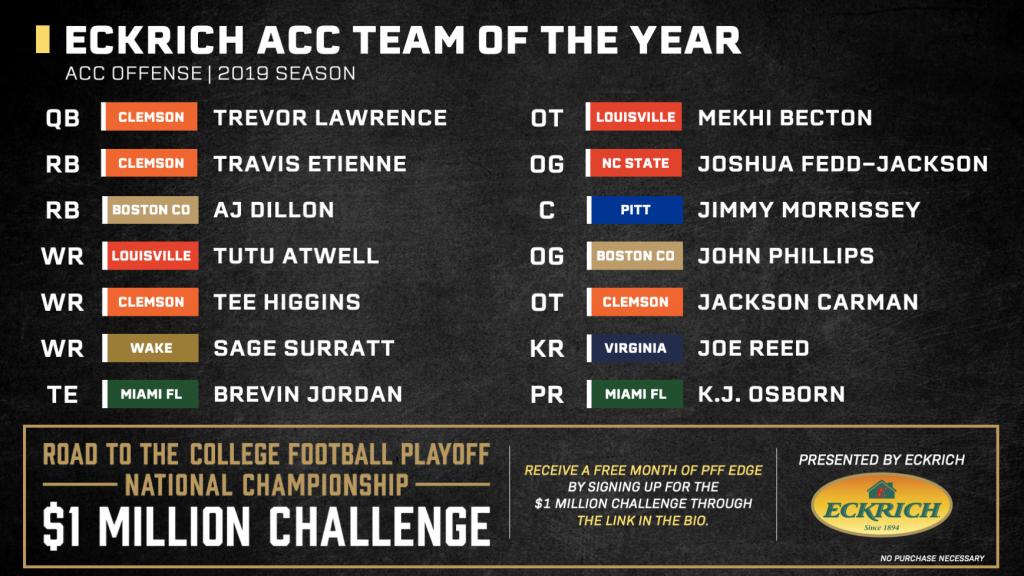 Football:  | All-ACC 2019 College PFF College Team Football