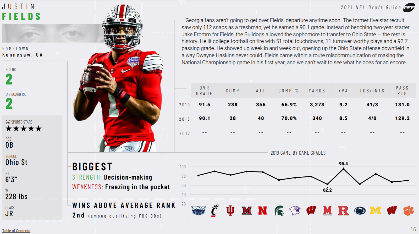 Betting odds nfl 2021 draft sky man of the match betting sites