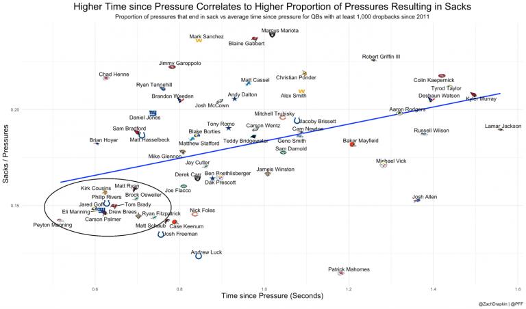 Pressure_Sacks-768x452.png