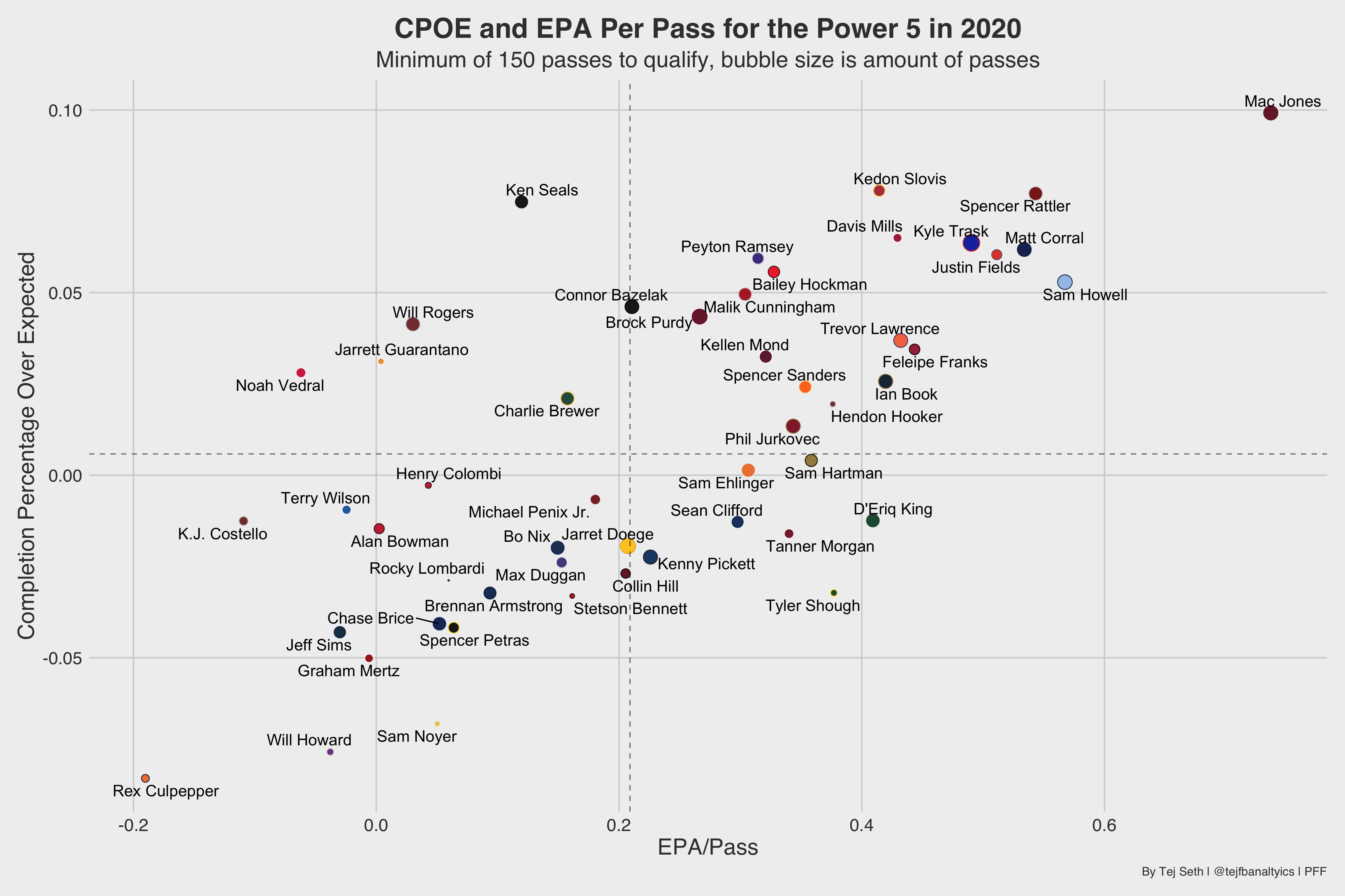 power-5-cpoe-epa.png